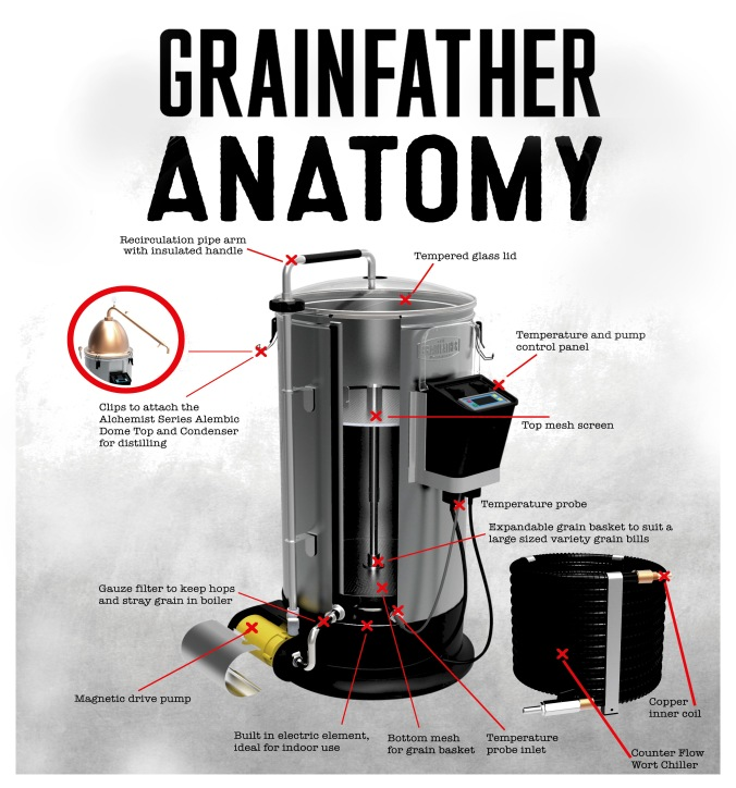 GrainFather Home Brewing System