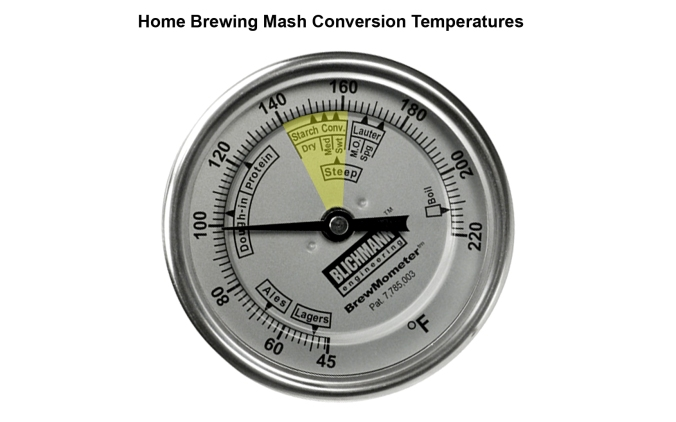 Home Brewing Mash Conversion Temperatures